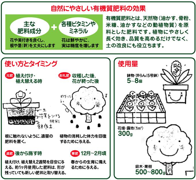 花・実をつける肥料