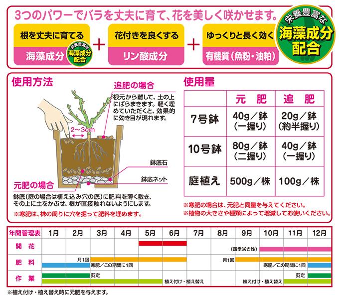 バラの肥料