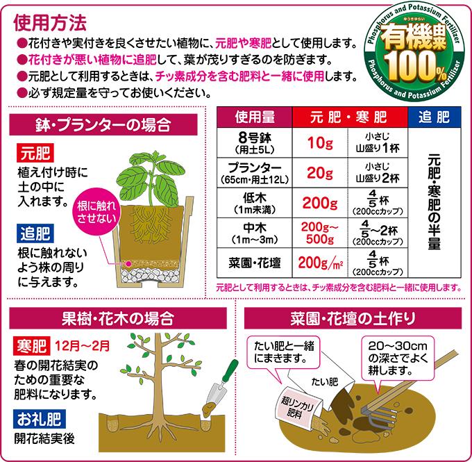 超リンカリ肥料