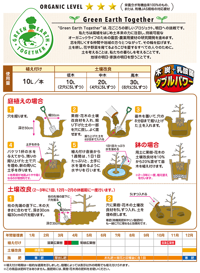 果樹花木の土壌改良材