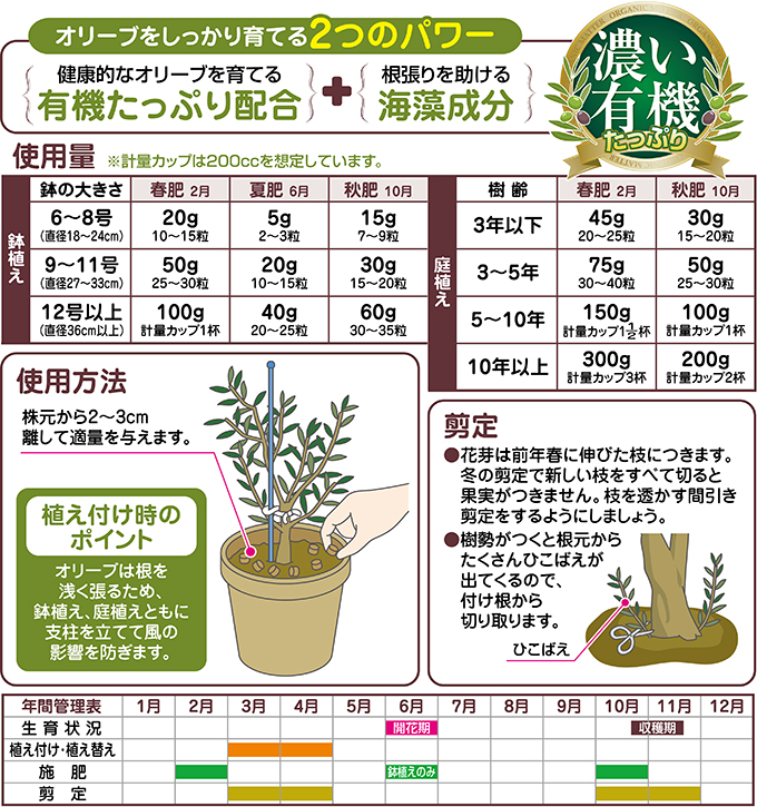 オリーブの肥料