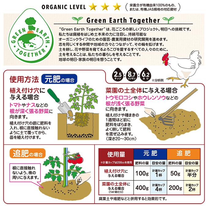 炭化けいふん肥料