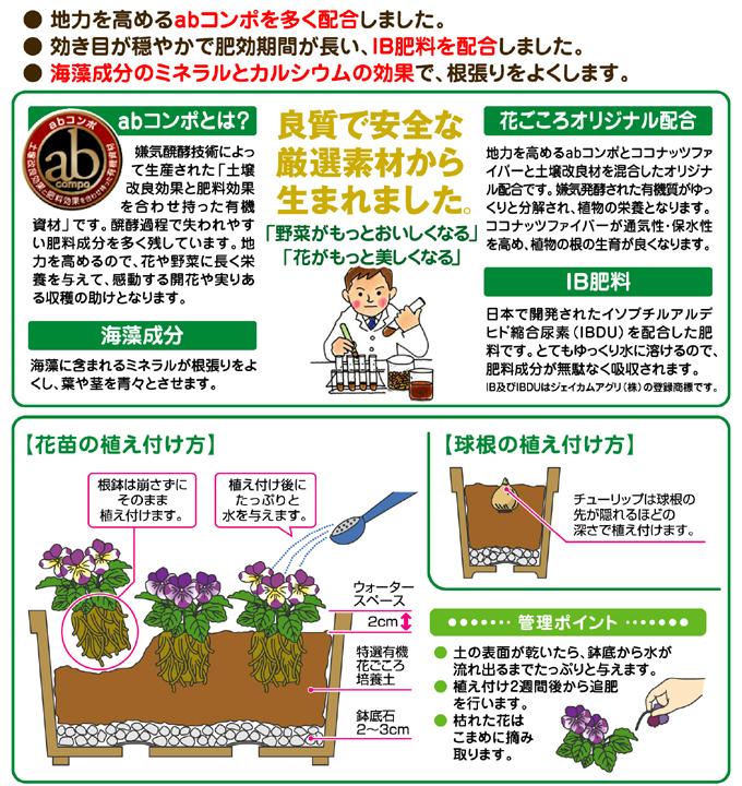 特選有機花ごころ培養土
