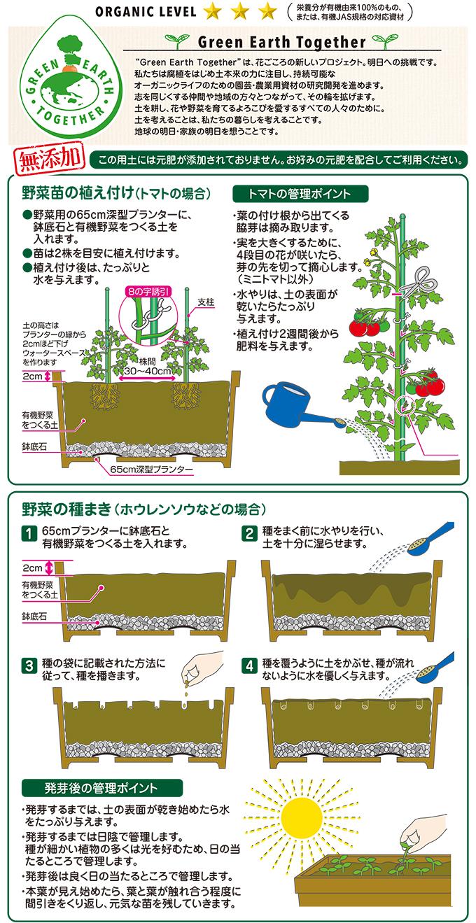 有機野菜をつくる土